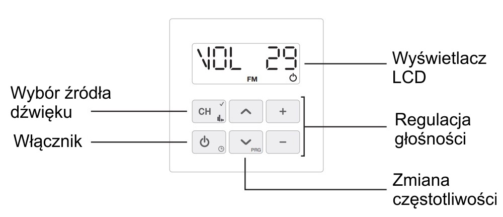 schemat przycisków.jpg